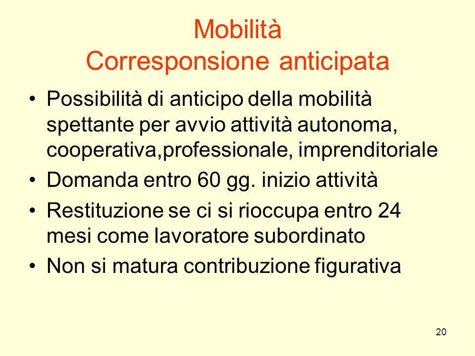 20 Mobilità Corresponsione anticipata Possibilità di anticipo della mobilità spettante per avvio attività autonoma, cooperativa,professionale, imprend
