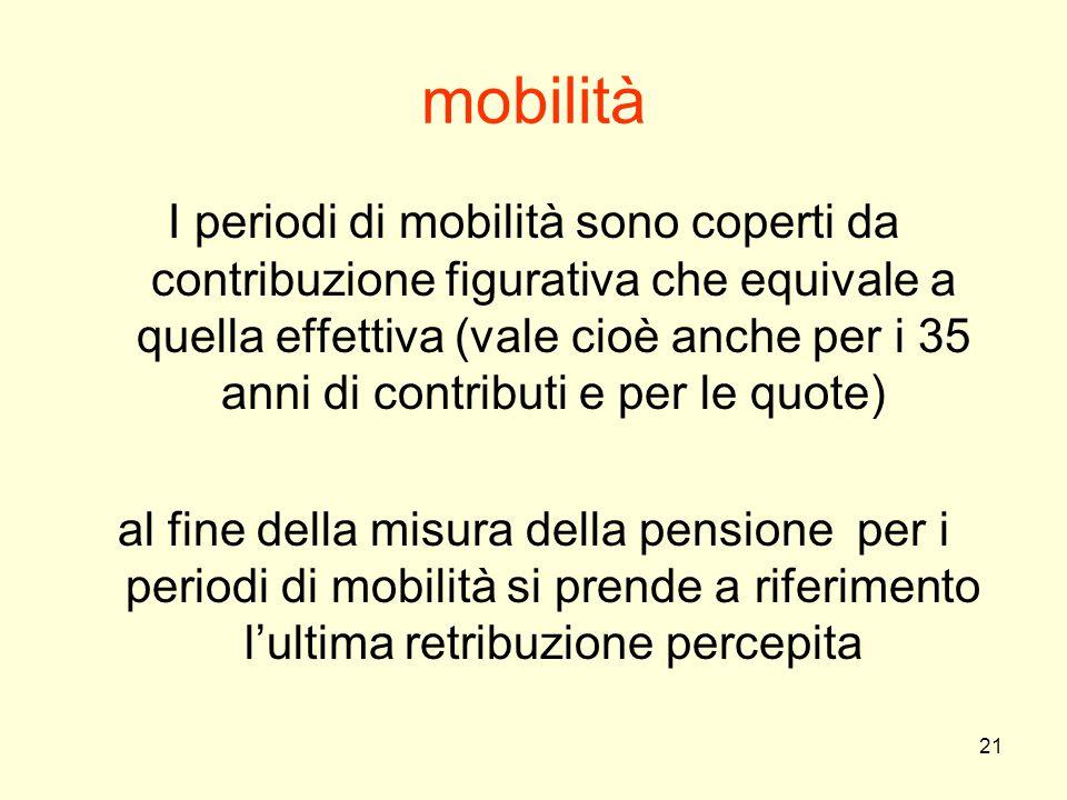 21 mobilità I periodi di mobilità sono coperti da contribuzione figurativa che equivale a quella effettiva (vale cioè anche per i 35 anni di contribut
