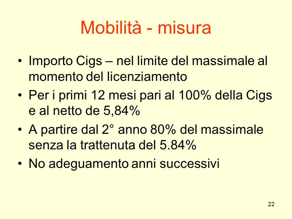 22 Mobilità - misura Importo Cigs – nel limite del massimale al momento del licenziamento Per i primi 12 mesi pari al 100% della Cigs e al netto de 5,