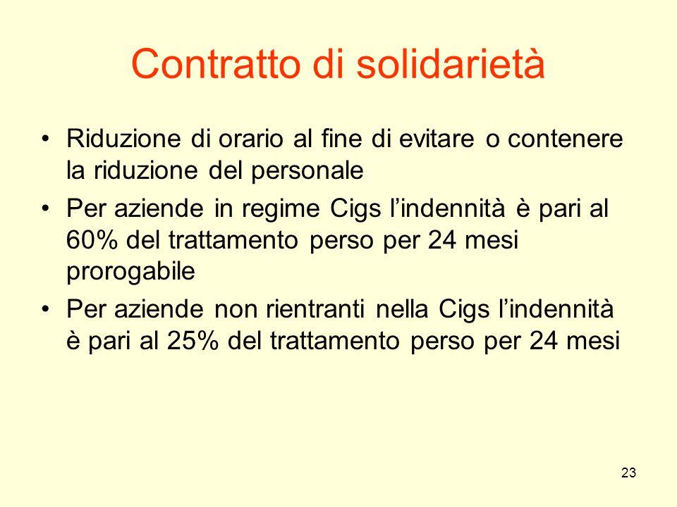 23 Contratto di solidarietà Riduzione di orario al fine di evitare o contenere la riduzione del personale Per aziende in regime Cigs l'indennità è par