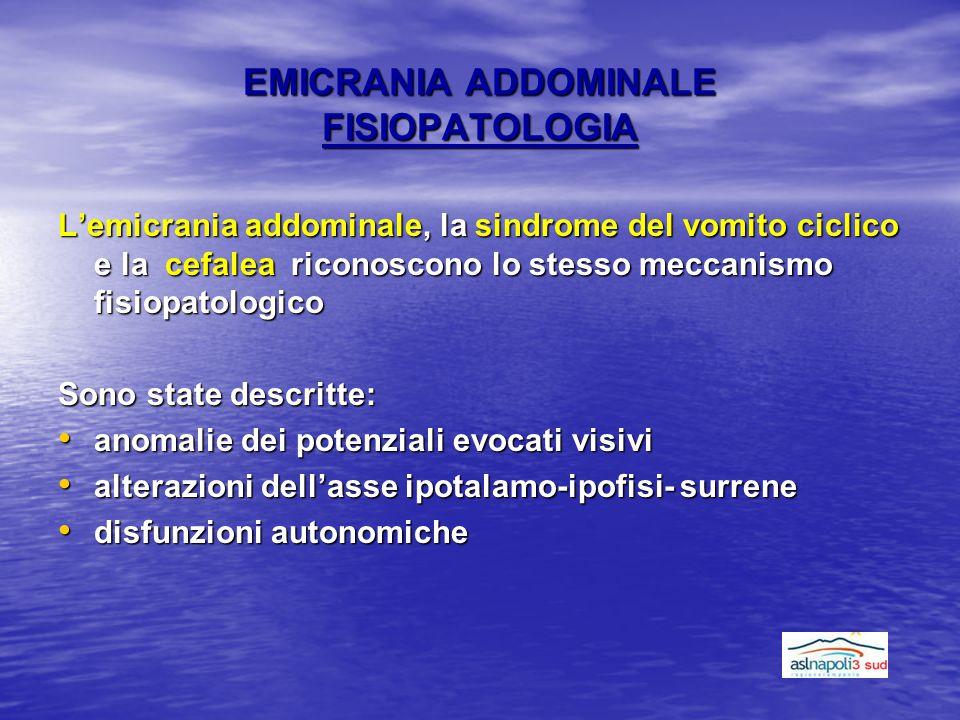 EMICRANIA ADDOMINALE FISIOPATOLOGIA L'emicrania addominale, la sindrome del vomito ciclico e la cefalea riconoscono lo stesso meccanismo fisiopatologi