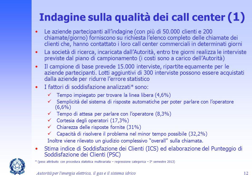 Indagine sulla qualità dei call center (1) Le aziende partecipanti all'indagine (con più di 50.000 clienti e 200 chiamate/giorno) forniscono su richie
