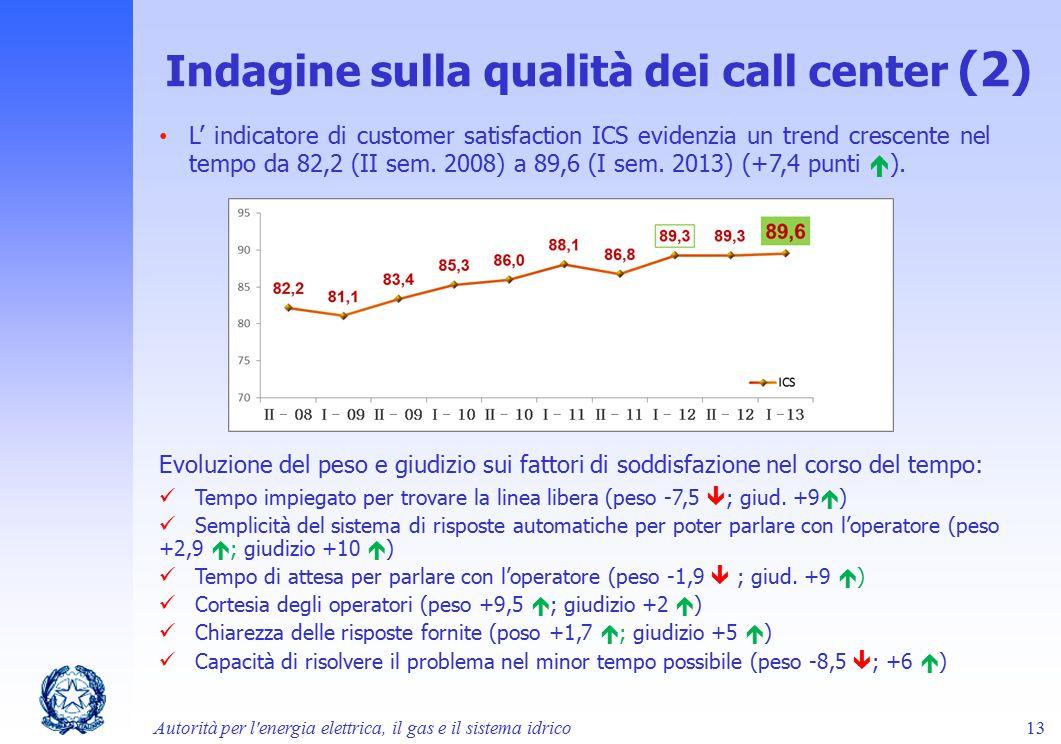Indagine sulla qualità dei call center (2) Autorità per l'energia elettrica, il gas e il sistema idrico13 Evoluzione del peso e giudizio sui fattori d