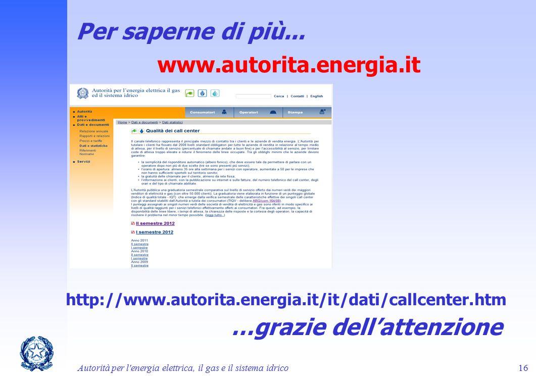 Per saperne di più... www.autorita.energia.it …grazie dell'attenzione http://www.autorita.energia.it/it/dati/callcenter.htm Autorità per l'energia ele