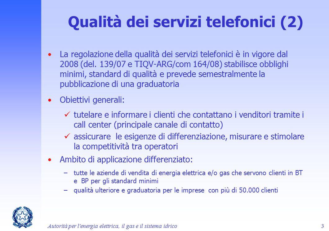 Qualità dei servizi telefonici (2) La regolazione della qualità dei servizi telefonici è in vigore dal 2008 (del. 139/07 e TIQV-ARG/com 164/08) stabil