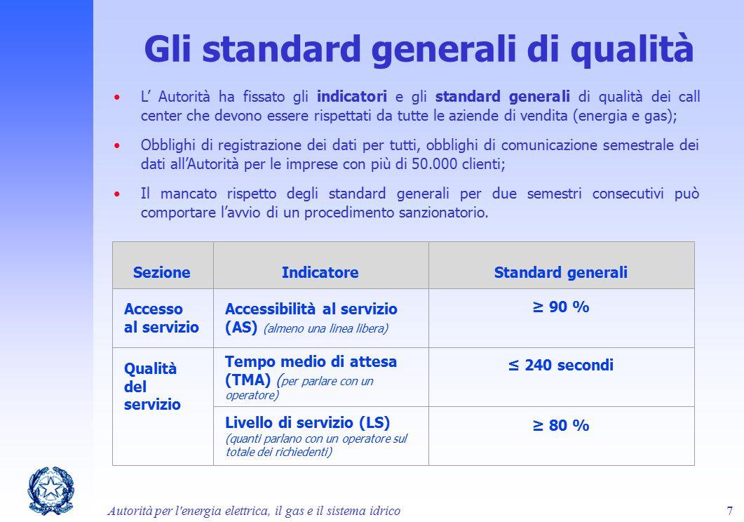 SezioneIndicatoreStandard generali Accesso al servizio Accessibilità al servizio (AS) (almeno una linea libera) ≥ 90 % Qualità del servizio Tempo medi