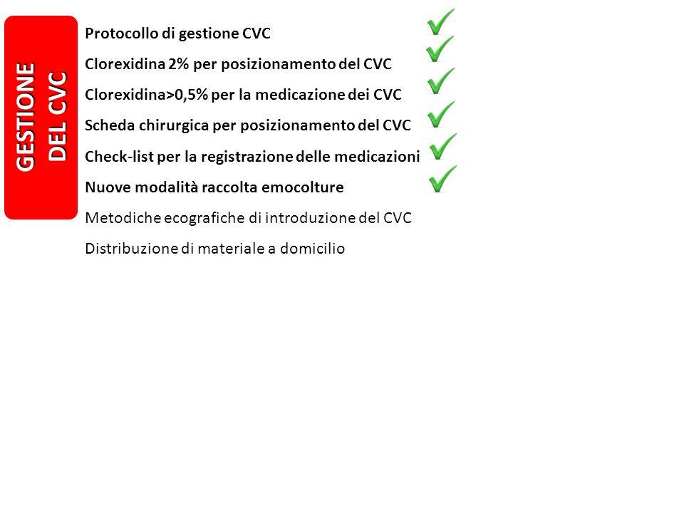 GESTIONE DEL CVC Protocollo di gestione CVC Clorexidina 2% per posizionamento del CVC Clorexidina>0,5% per la medicazione dei CVC Scheda chirurgica per posizionamento del CVC Check-list per la registrazione delle medicazioni Nuove modalità raccolta emocolture Metodiche ecografiche di introduzione del CVC Distribuzione di materiale a domicilio