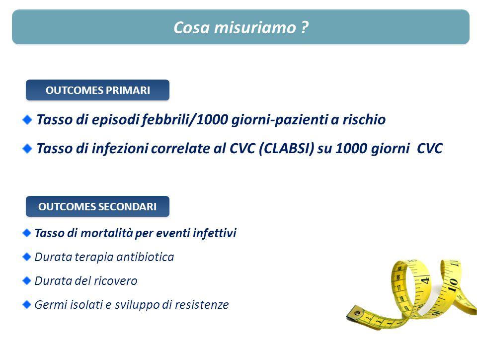 Tasso di episodi febbrili/1000 giorni-pazienti a rischio Tasso di infezioni correlate al CVC (CLABSI) su 1000 giorni CVC Tasso di mortalità per eventi