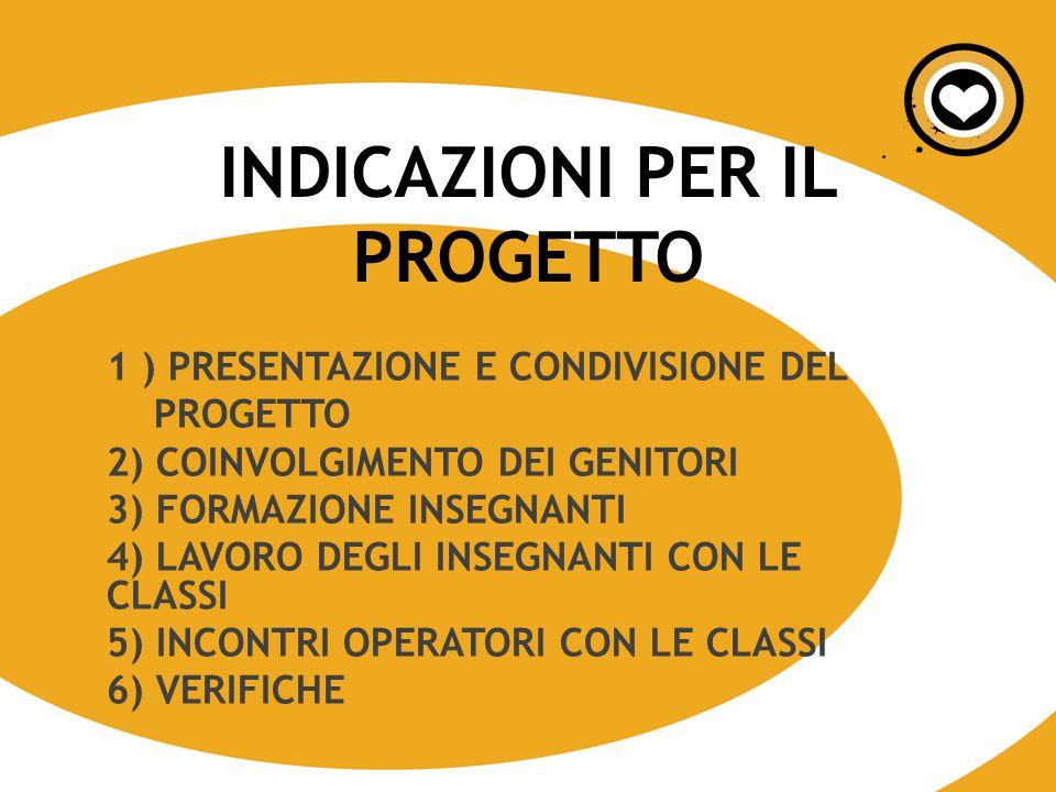 1 ) PRESENTAZIONE E CONDIVISIONE DEL PROGETTO 2) COINVOLGIMENTO DEI GENITORI 3) FORMAZIONE INSEGNANTI 4) LAVORO DEGLI INSEGNANTI CON LE CLASSI 5) INCONTRI OPERATORI CON LE CLASSI 6) VERIFICHE INDICAZIONI PER IL PROGETTO