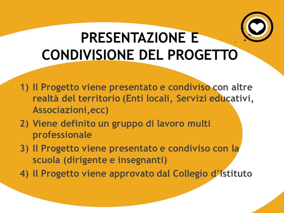 1)Il Progetto viene presentato e condiviso con altre realtà del territorio (Enti locali, Servizi educativi, Associazioni,ecc) 2)Viene definito un grup