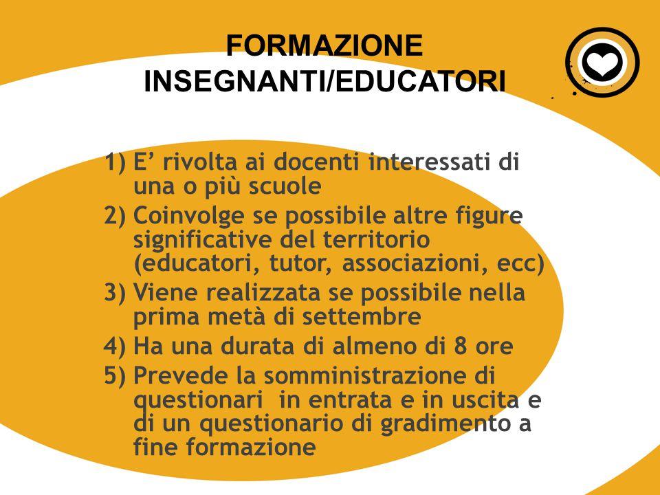 1)E' rivolta ai docenti interessati di una o più scuole 2)Coinvolge se possibile altre figure significative del territorio (educatori, tutor, associaz