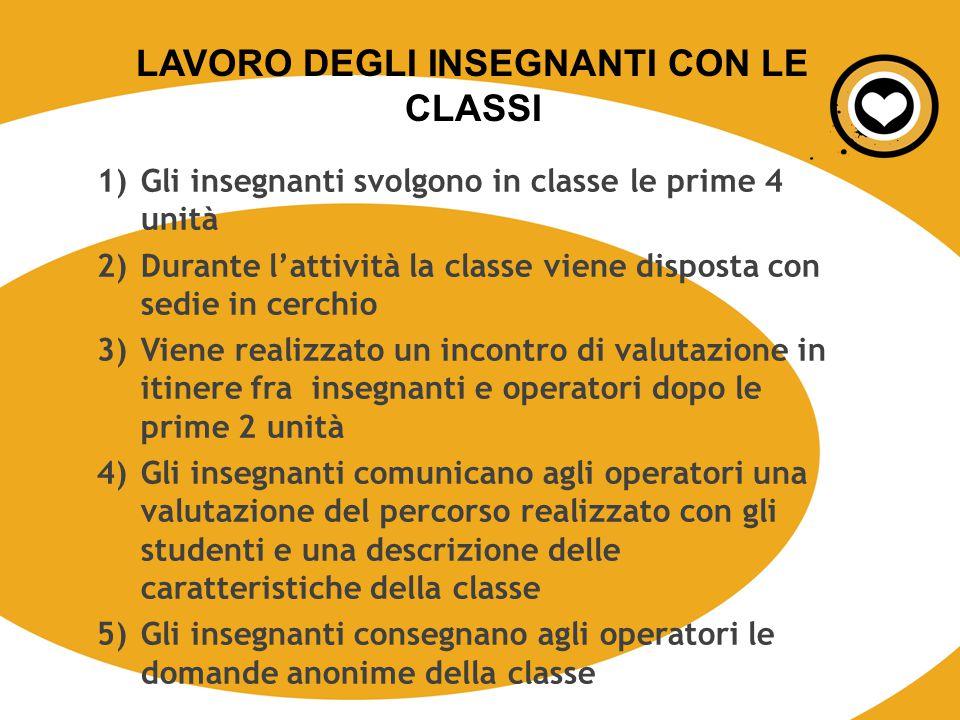 1)Gli insegnanti svolgono in classe le prime 4 unità 2)Durante l'attività la classe viene disposta con sedie in cerchio 3)Viene realizzato un incontro