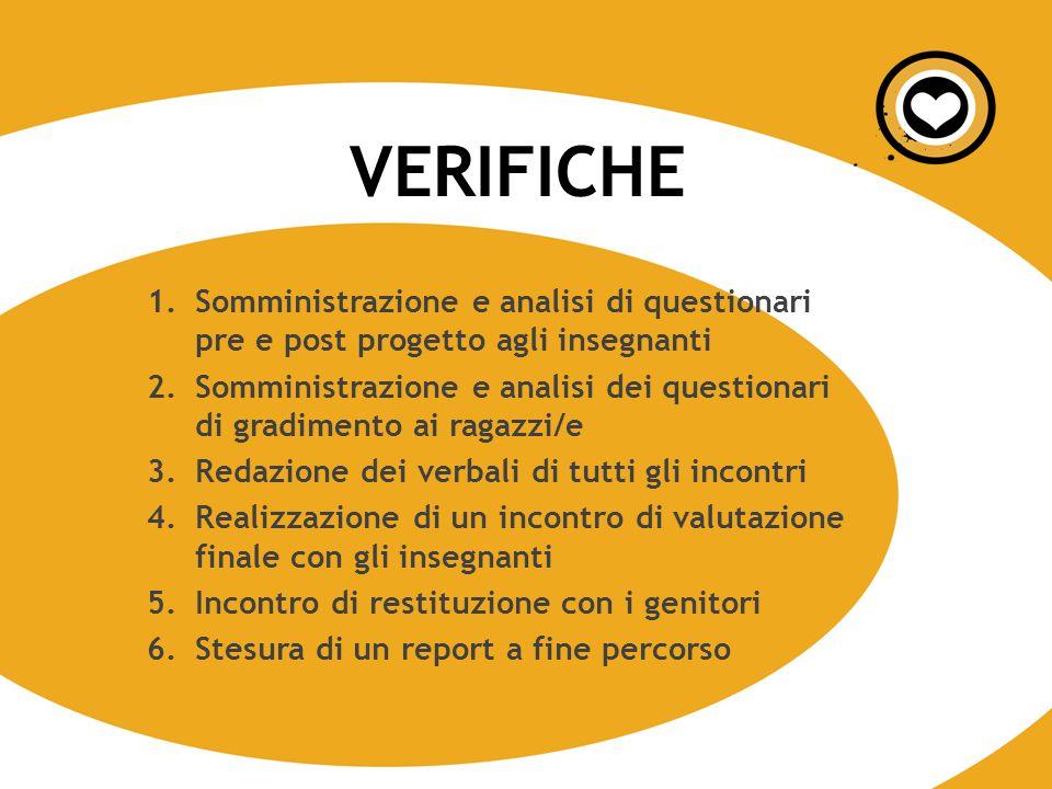 1.Somministrazione e analisi di questionari pre e post progetto agli insegnanti 2.Somministrazione e analisi dei questionari di gradimento ai ragazzi/