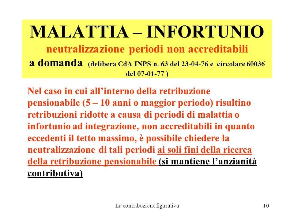 La contribuzione figurativa10 MALATTIA – INFORTUNIO neutralizzazione periodi non accreditabili a domanda (delibera CdA INPS n.