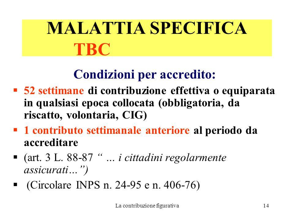 La contribuzione figurativa14 MALATTIA SPECIFICA TBC Condizioni per accredito:  52 settimane di contribuzione effettiva o equiparata in qualsiasi epoca collocata (obbligatoria, da riscatto, volontaria, CIG)  1 contributo settimanale anteriore al periodo da accreditare  (art.