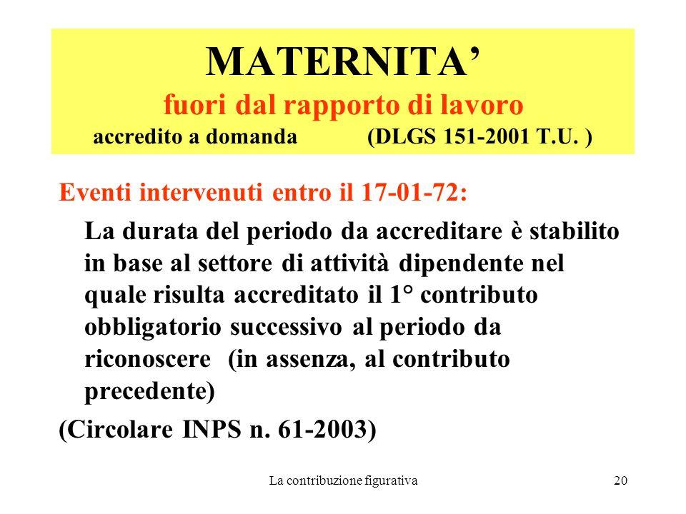 La contribuzione figurativa20 MATERNITA' fuori dal rapporto di lavoro accredito a domanda (DLGS 151-2001 T.U.