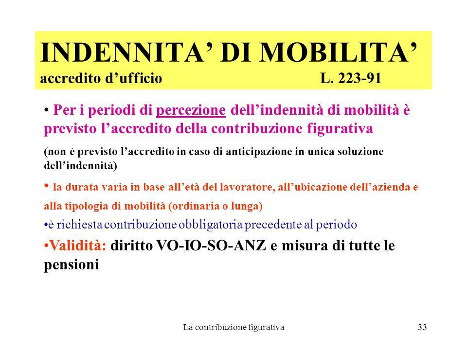 La contribuzione figurativa33 INDENNITA' DI MOBILITA' accredito d'ufficioL.