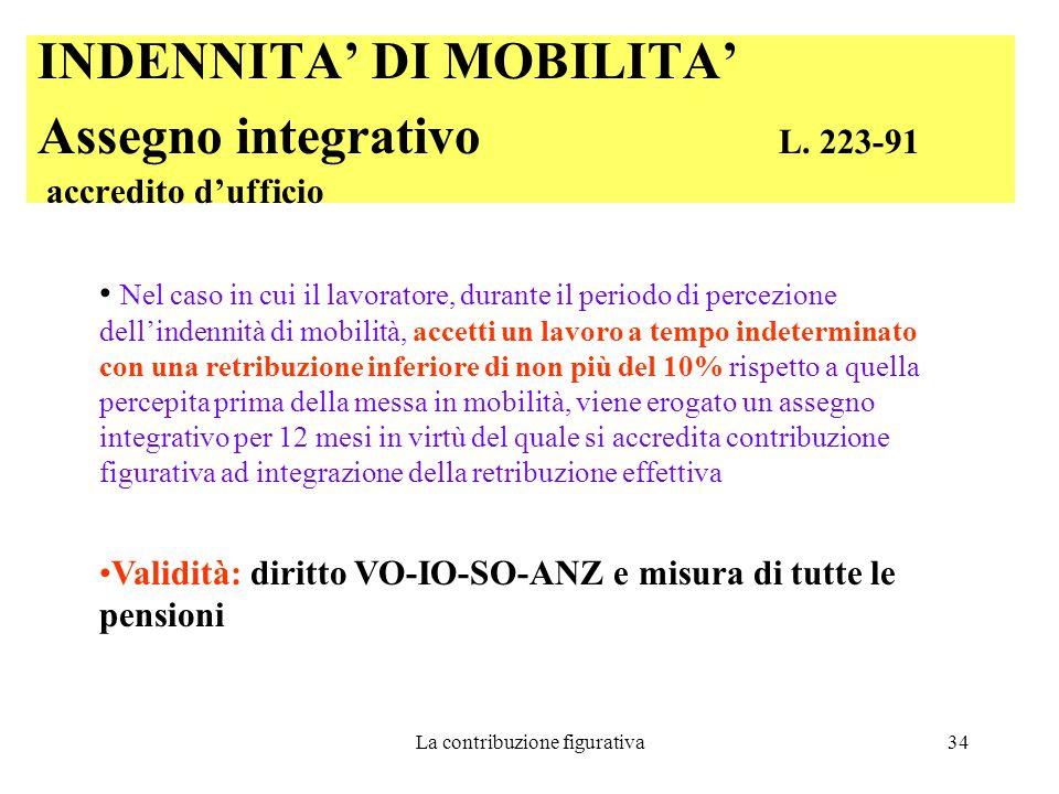 La contribuzione figurativa34 INDENNITA' DI MOBILITA' Assegno integrativo L.