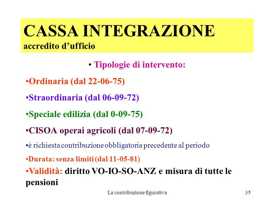 La contribuzione figurativa35 Tipologie di intervento: Ordinaria (dal 22-06-75) Straordinaria (dal 06-09-72) Speciale edilizia (dal 0-09-75) CISOA operai agricoli (dal 07-09-72) è richiesta contribuzione obbligatoria precedente al periodo Durata: senza limiti (dal 11-05-81) Validità: diritto VO-IO-SO-ANZ e misura di tutte le pensioni CASSA INTEGRAZIONE accredito d'ufficio