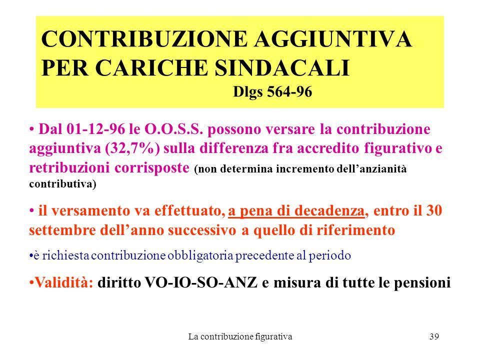 La contribuzione figurativa39 Dal 01-12-96 le O.O.S.S.