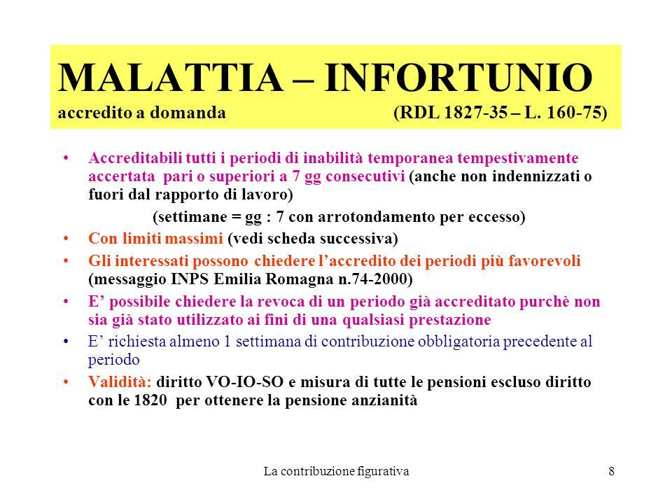 La contribuzione figurativa8 MALATTIA – INFORTUNIO accredito a domanda (RDL 1827-35 – L.