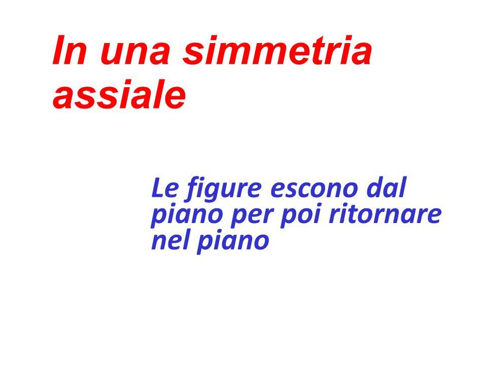 In una simmetria assiale Le figure escono dal piano per poi ritornare nel piano