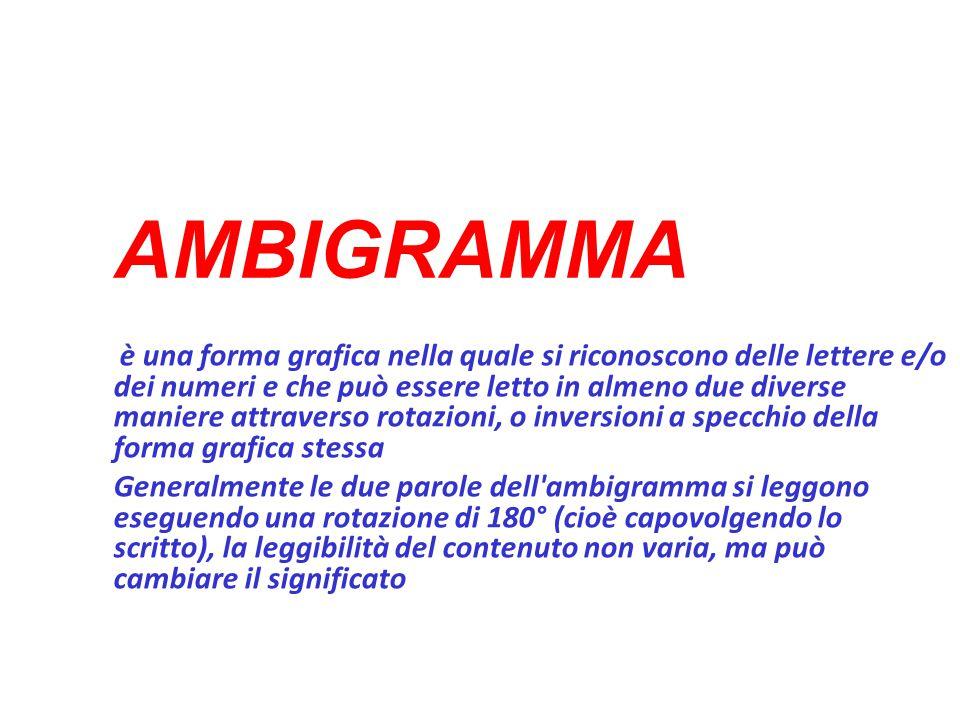AMBIGRAMMA è una forma grafica nella quale si riconoscono delle lettere e/o dei numeri e che può essere letto in almeno due diverse maniere attraverso rotazioni, o inversioni a specchio della forma grafica stessa Generalmente le due parole dell ambigramma si leggono eseguendo una rotazione di 180° (cioè capovolgendo lo scritto), la leggibilità del contenuto non varia, ma può cambiare il significato