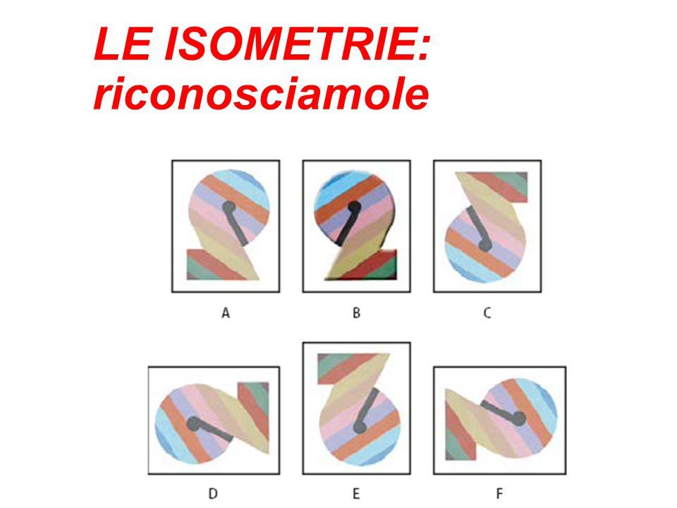 DENOMINIAMOLE Traslazioni Rotazioni Simmetrie centrali Simmetrie assiali