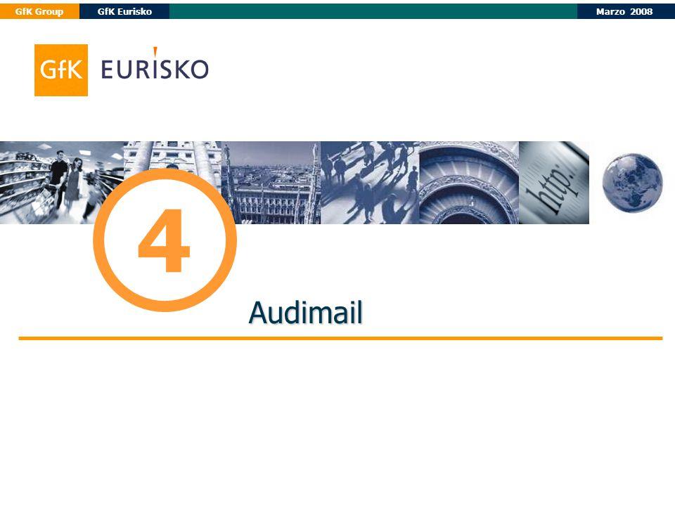 Marzo 2008GfK GroupGfK EuriskoAudimail 4