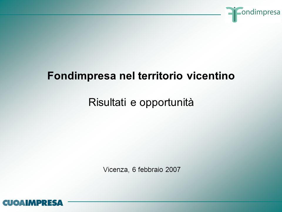 Fondimpresa - Piste 1 e 2 Cuoa Impresa (capofila) Scuola Edile Centro Palladio CIM&FORM Esev IAL Veneto ATS VI-VR - I soci operativi Costituzione di 3 A.T.S.