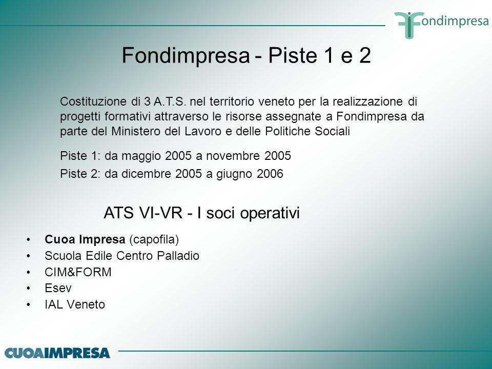 Fondimpresa - Piste 1 e 2 Cuoa Impresa (capofila) Scuola Edile Centro Palladio CIM&FORM Esev IAL Veneto ATS VI-VR - I soci operativi Costituzione di 3