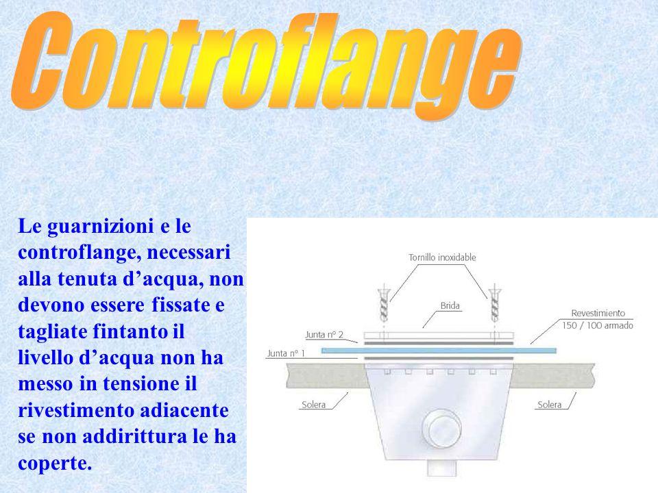 Le guarnizioni e le controflange, necessari alla tenuta d'acqua, non devono essere fissate e tagliate fintanto il livello d'acqua non ha messo in tens