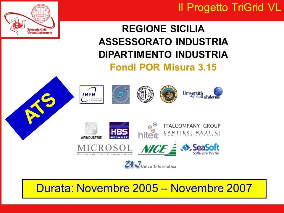 REGIONE SICILIA ASSESSORATO INDUSTRIA DIPARTIMENTO INDUSTRIA Fondi POR Misura 3.15 Il Progetto TriGrid VL Durata: Novembre 2005 – Novembre 2007 ATS