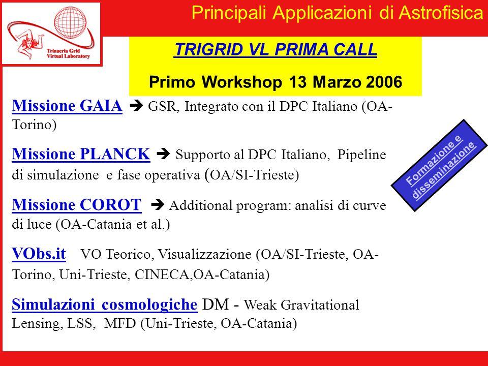 Missione GAIA  GSR, Integrato con il DPC Italiano (OA- Torino) Missione PLANCK  Supporto al DPC Italiano, Pipeline di simulazione e fase operativa ( OA/SI-Trieste) Missione COROT  Additional program: analisi di curve di luce (OA-Catania et al.) VObs.it VO Teorico, Visualizzazione (OA/SI-Trieste, OA- Torino, Uni-Trieste, CINECA,OA-Catania) Simulazioni cosmologiche DM - Weak Gravitational Lensing, LSS, MFD (Uni-Trieste, OA-Catania) Principali Applicazioni di Astrofisica TRIGRID VL PRIMA CALL Primo Workshop 13 Marzo 2006 Formazione e disseminazione
