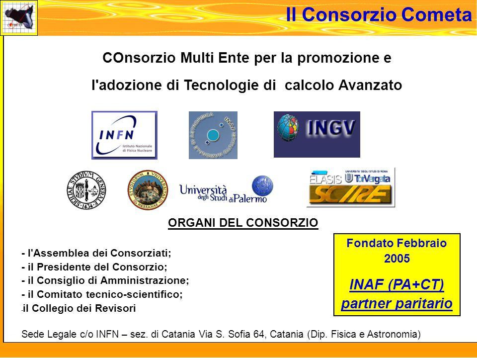 martedi 8 novembre 2005 ORGANI DEL CONSORZIO - l Assemblea dei Consorziati; - il Presidente del Consorzio; - il Consiglio di Amministrazione; - il Comitato tecnico-scientifico; - il Collegio dei Revisori Sede Legale c/o INFN – sez.