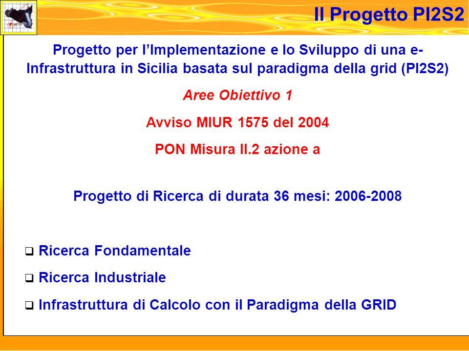 martedi 8 novembre 2005 Progetto per l'Implementazione e lo Sviluppo di una e- Infrastruttura in Sicilia basata sul paradigma della grid (PI2S2) Aree Obiettivo 1 Avviso MIUR 1575 del 2004 PON Misura II.2 azione a Progetto di Ricerca di durata 36 mesi: 2006-2008  Ricerca Fondamentale  Ricerca Industriale  Infrastruttura di Calcolo con il Paradigma della GRID Il Progetto PI2S2