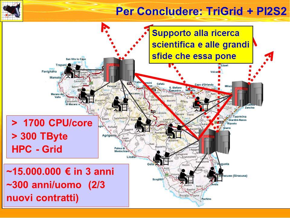 martedi 8 novembre 2005 ~15.000.000 € in 3 anni ~300 anni/uomo (2/3 nuovi contratti) > 1700 CPU/core > 300 TByte HPC - Grid Per Concludere: TriGrid + PI2S2 Supporto alla ricerca scientifica e alle grandi sfide che essa pone