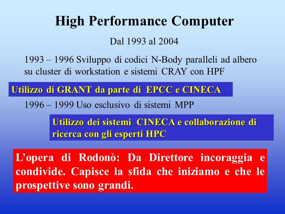 High Performance Computer Dal 1993 al 2004 1993 – 1996 Sviluppo di codici N-Body paralleli ad albero su cluster di workstation e sistemi CRAY con HPF Utilizzo di GRANT da parte di EPCC e CINECA 1996 – 1999 Uso esclusivo di sistemi MPP Utilizzo dei sistemi CINECA e collaborazione di ricerca con gli esperti HPC L'opera di Rodonò: Da Direttore incoraggia e condivide.