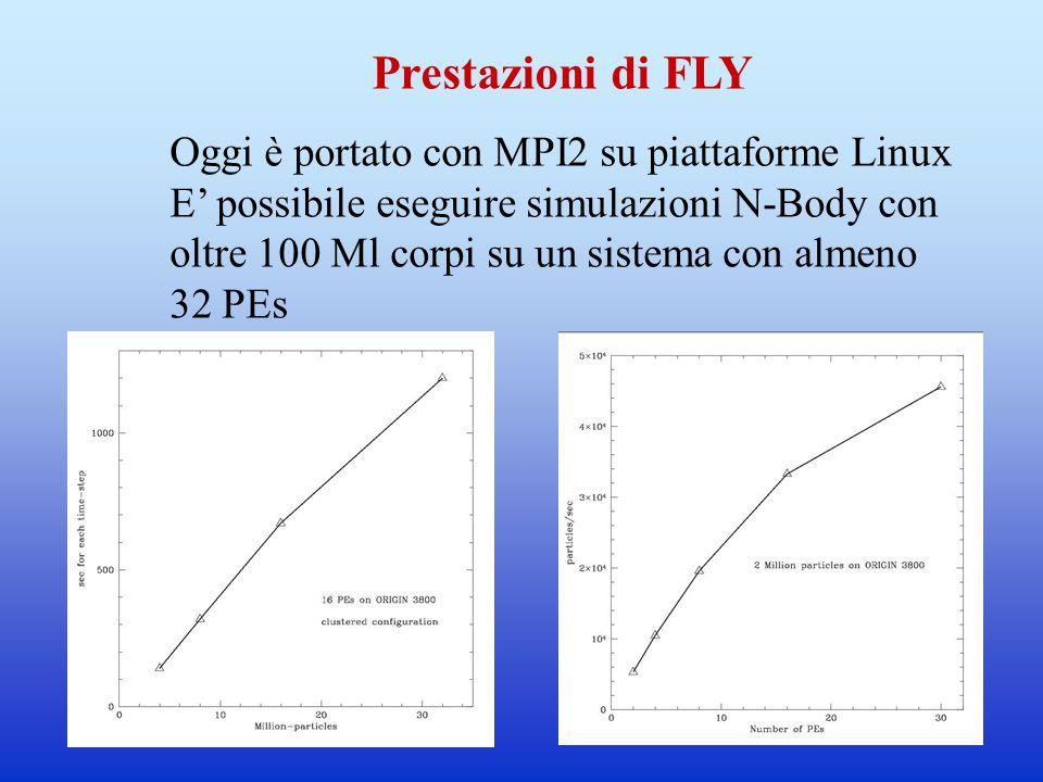 Prestazioni di FLY Oggi è portato con MPI2 su piattaforme Linux E' possibile eseguire simulazioni N-Body con oltre 100 Ml corpi su un sistema con almeno 32 PEs