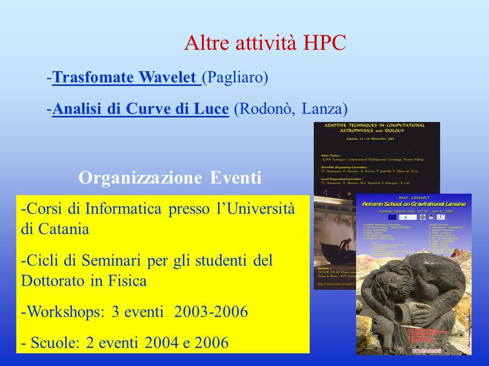 Altre attività HPC -Trasfomate Wavelet (Pagliaro) -Analisi di Curve di Luce (Rodonò, Lanza) -Corsi di Informatica presso l'Università di Catania -Cicli di Seminari per gli studenti del Dottorato in Fisica -Workshops: 3 eventi 2003-2006 - Scuole: 2 eventi 2004 e 2006 Organizzazione Eventi