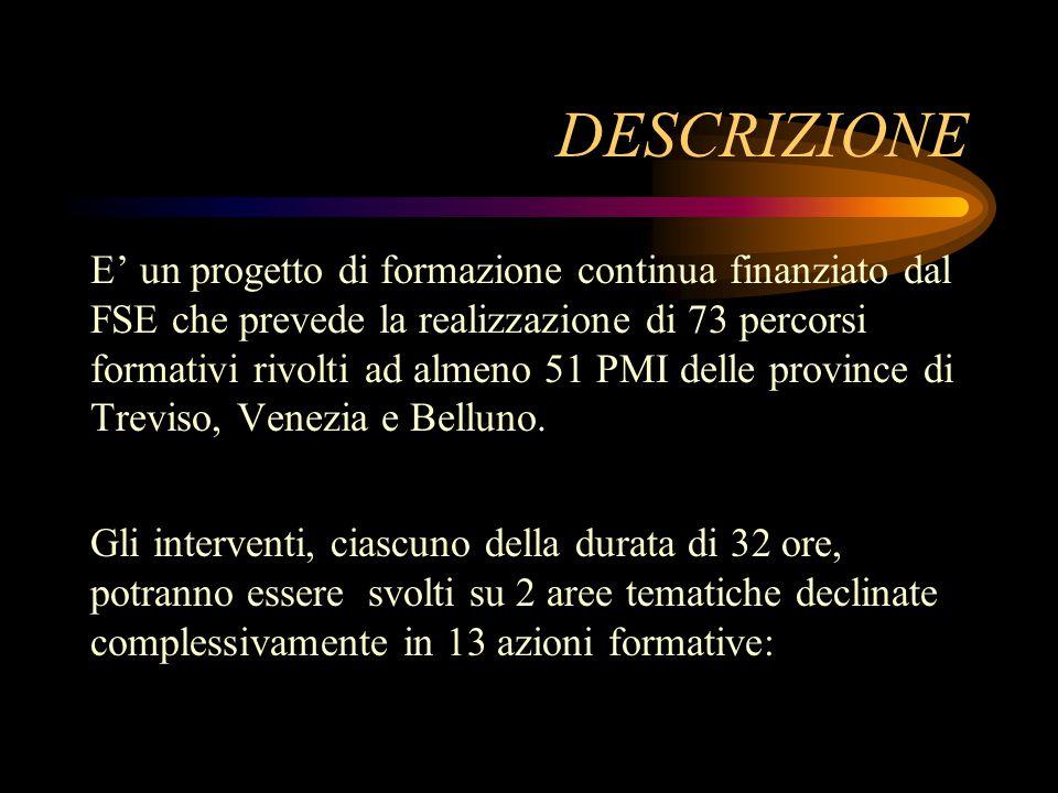 DESCRIZIONE E' un progetto di formazione continua finanziato dal FSE che prevede la realizzazione di 73 percorsi formativi rivolti ad almeno 51 PMI delle province di Treviso, Venezia e Belluno.