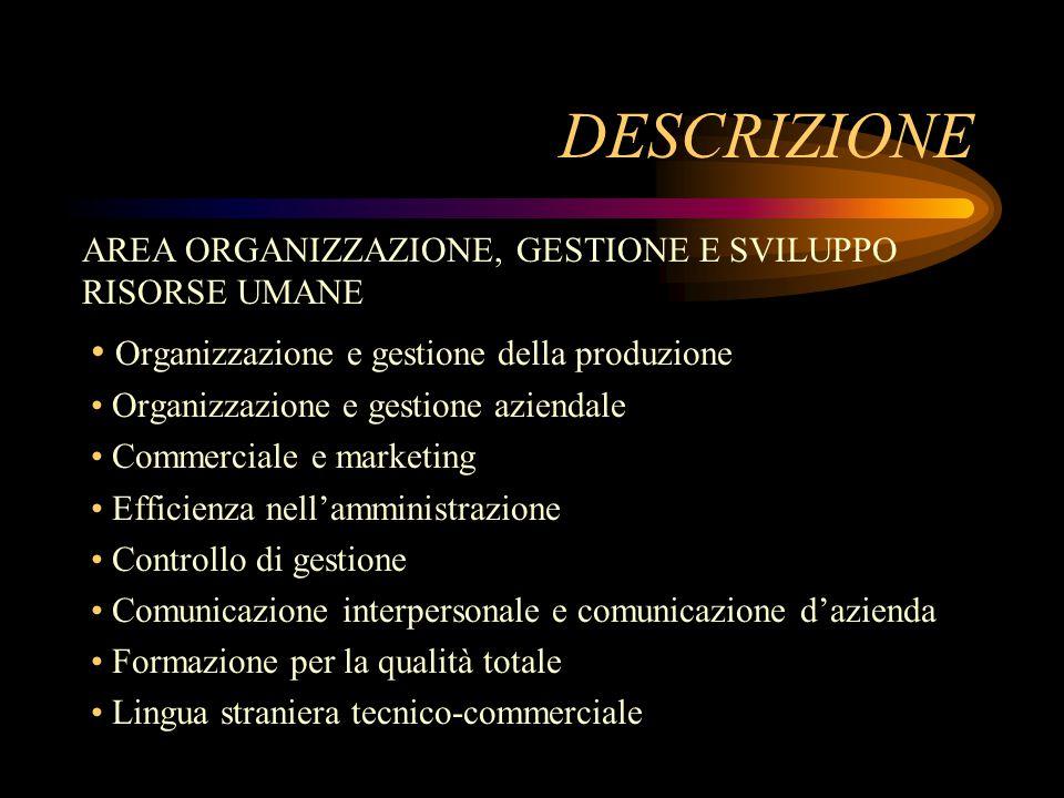 DESCRIZIONE Organizzazione e gestione della produzione Organizzazione e gestione aziendale Commerciale e marketing Efficienza nell'amministrazione Con