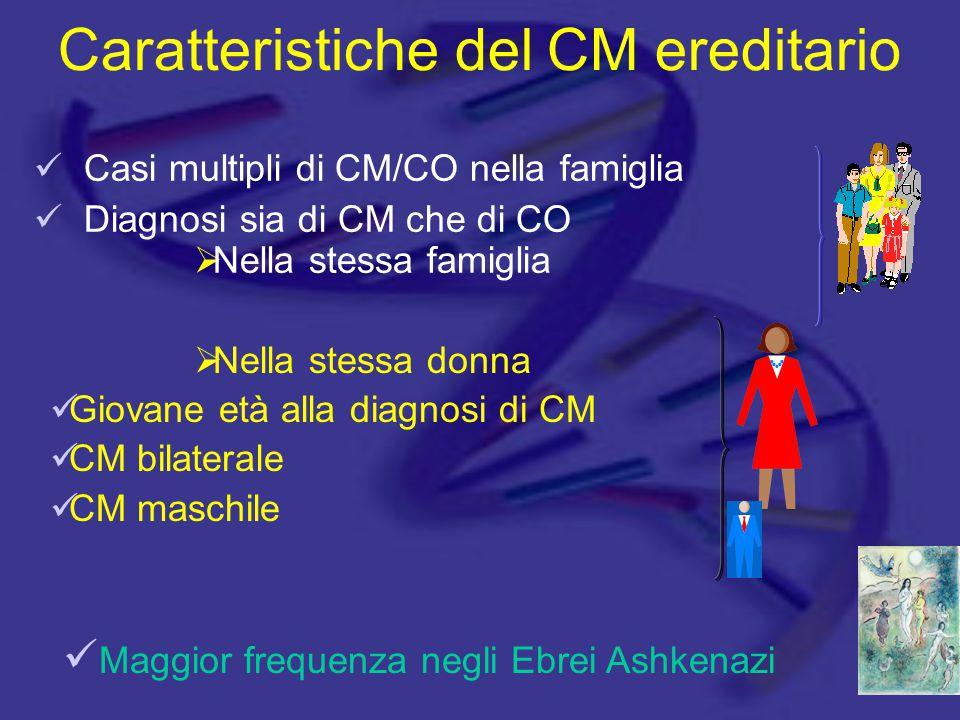 Caratteristiche del CM ereditario Casi multipli di CM/CO nella famiglia Diagnosi sia di CM che di CO  Nella stessa famiglia  Nella stessa donna Giov