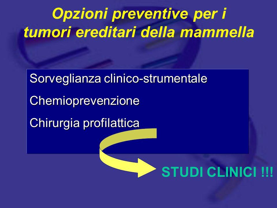 Sorveglianza clinico-strumentale Chemioprevenzione Chirurgia profilattica Opzioni preventive per i tumori ereditari della mammella STUDI CLINICI !!!
