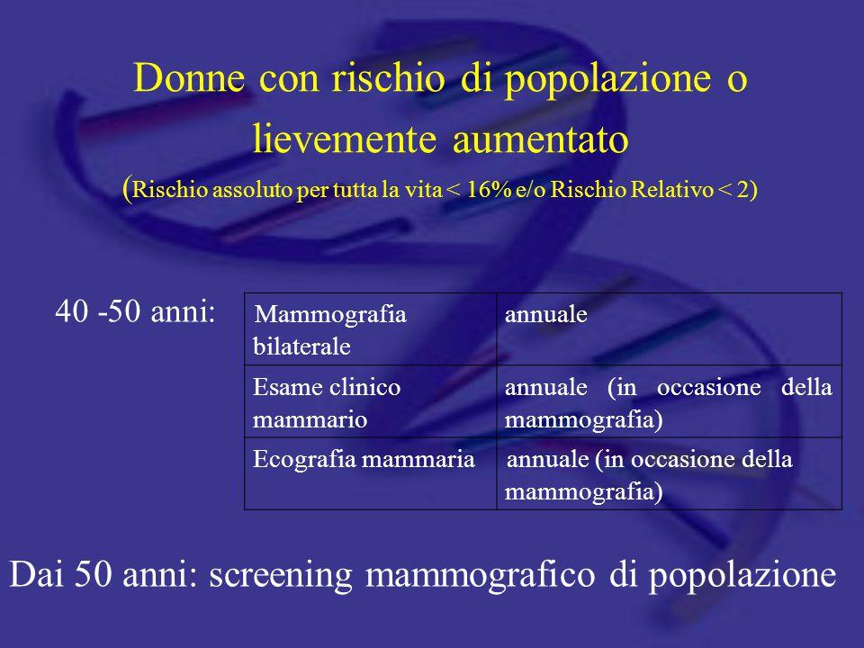 Donne con rischio di popolazione o lievemente aumentato ( Rischio assoluto per tutta la vita < 16% e/o Rischio Relativo < 2) 40 -50 anni: Mammografia