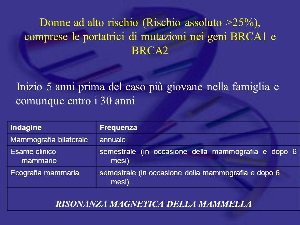 Donne ad alto rischio (Rischio assoluto >25%), comprese le portatrici di mutazioni nei geni BRCA1 e BRCA2 Inizio 5 anni prima del caso più giovane nel