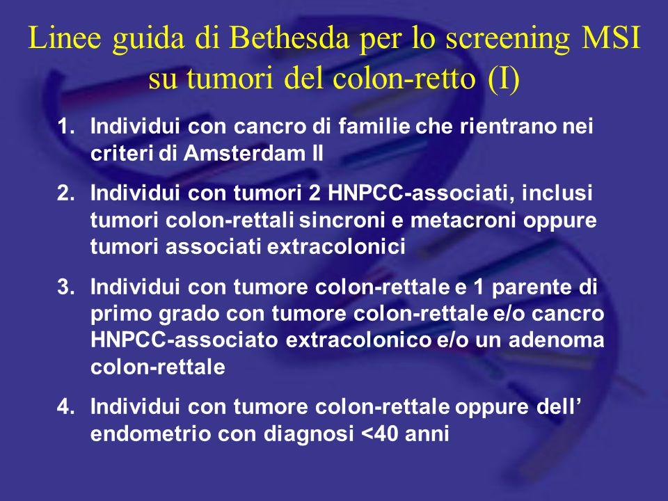 Linee guida di Bethesda per lo screening MSI su tumori del colon-retto (I) 1.Individui con cancro di familie che rientrano nei criteri di Amsterdam II