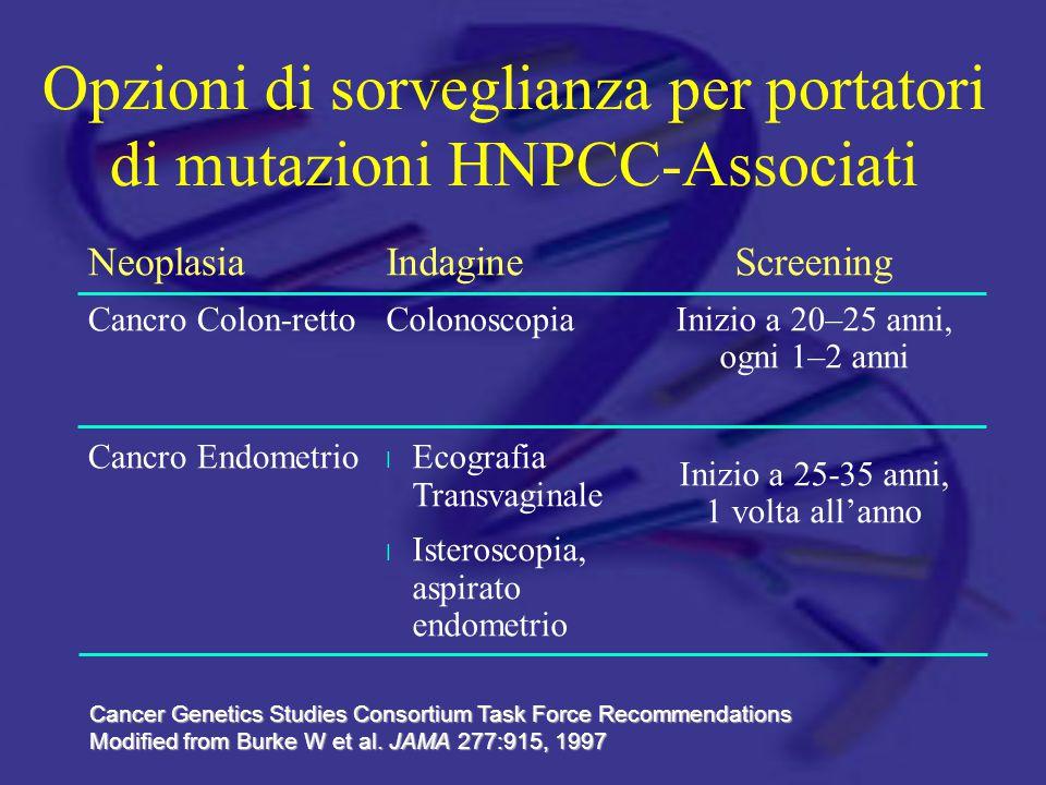 Opzioni di sorveglianza per portatori di mutazioni HNPCC-Associati Cancer Genetics Studies Consortium Task Force Recommendations Modified from Burke W