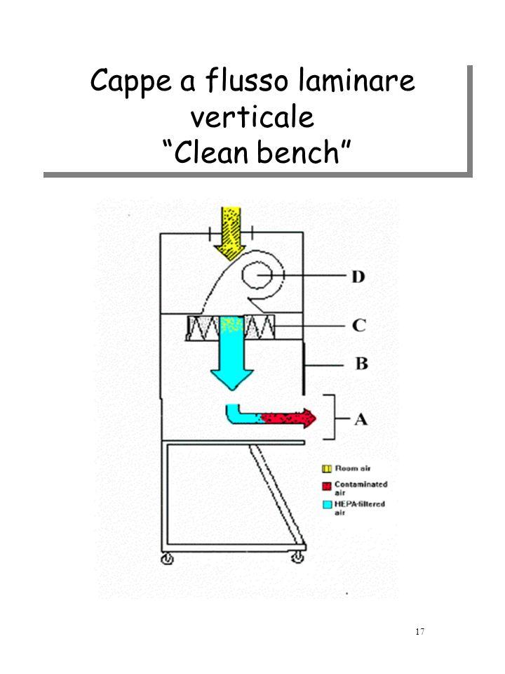 """Cappe a flusso laminare verticale """"Clean bench"""" 17"""
