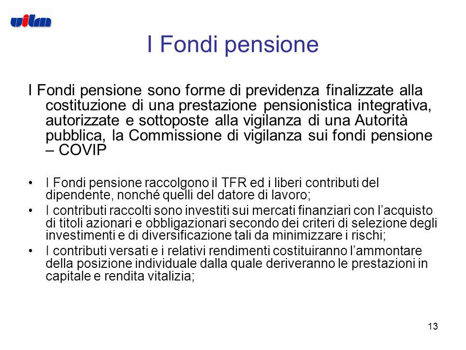 12 Differenza fra conferimento tacito ed esplicito del TRF al Fondo pensione CONFERIMENTO TACITO Con il silenzio-assenso il lavoratore conferisce il s